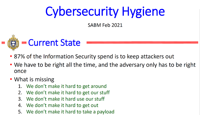 CyberSecurityHygiene